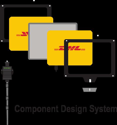 Component Design System